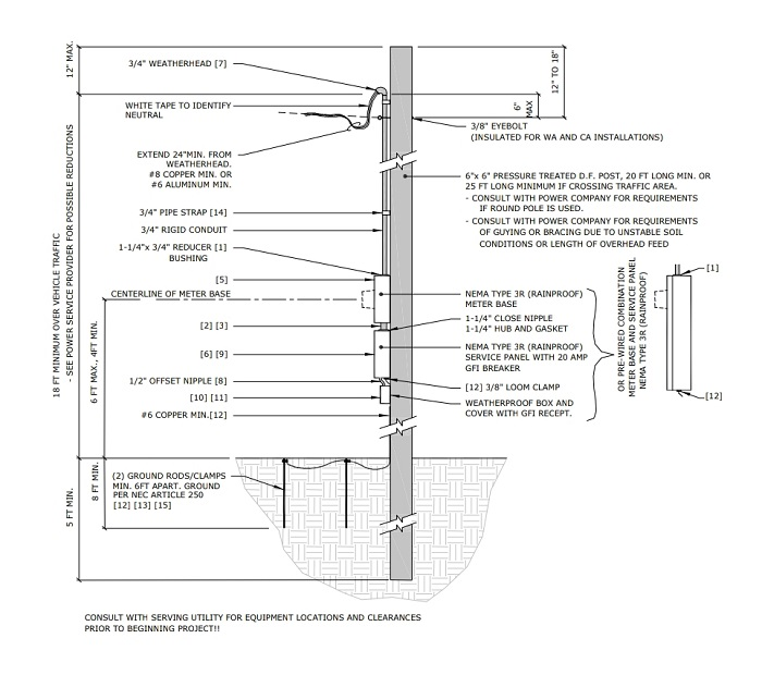 Temporary Construction Pole Diagram