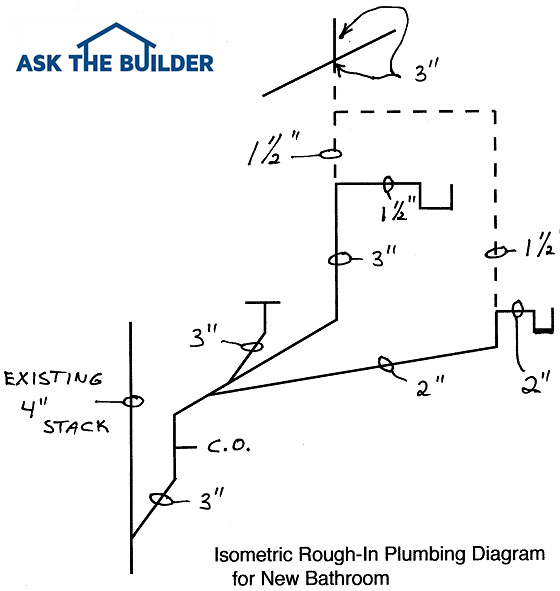 Ask the Builder Rough in Diagram